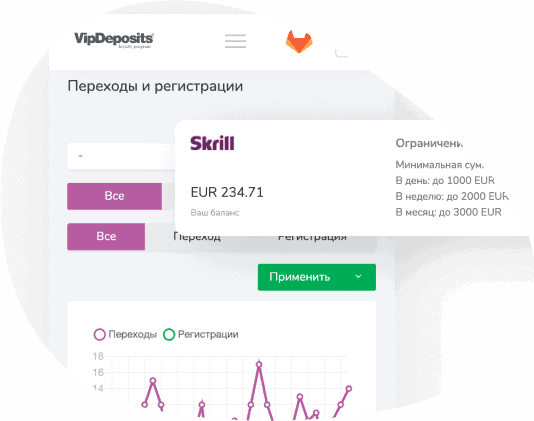 VipDeposits affiliate platform | Developed by WinSoft.io - Software Development, Mobile development, Product Design & Consulting