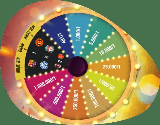 TikTok Game | Developed by WinSoft.io - Software Development, Design & Consulting, Mobile Development
